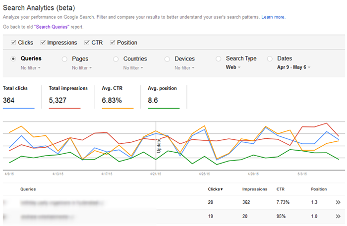 search analytics tool