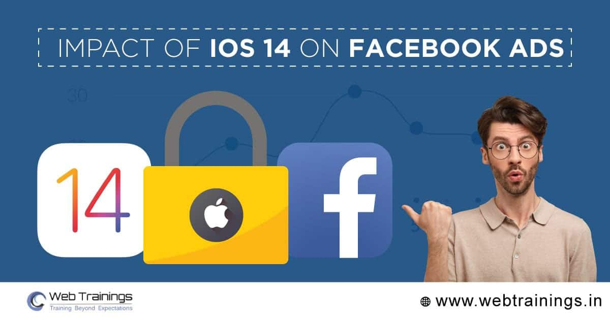 Impact Of Apple's iOS 14 on Facebook Ads